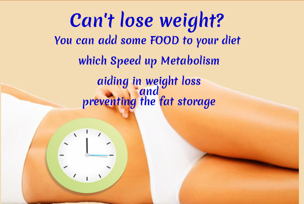 How to increase Your Metabolism - perfect food for Fat Loss